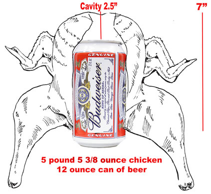 beer_can_chicken